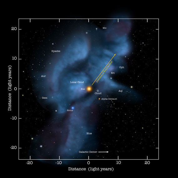 Interstellar neutral atoms entering from outside our Solar System