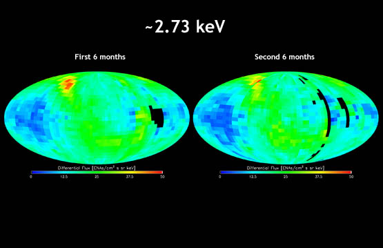 "IBEX map showing energetic neutral atom distributions for the first six months of the IBEX mission compared side by side to the map for the second six months at the 2.73 kiloelectron volt energy level. The energetic neutral atom ""ribbon"" was detected in the second set of maps as in the first set, but changes in the ribbon can be seen."